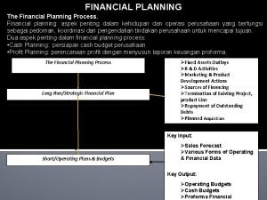FINANCIAL PLANNING The Financial Planning Process Financial planning