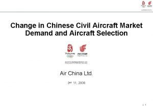 Change in Chinese Civil Aircraft Market Demand Aircraft