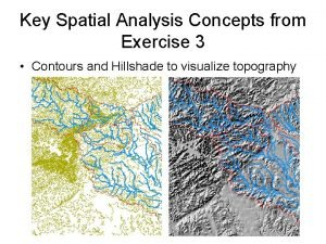 Key Spatial Analysis Concepts from Exercise 3 Contours