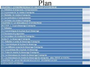 Plan CHAPITRE I ENTREPRENEURIAT ET CREATION DENTREPRISE I