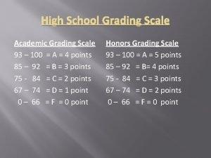 High School Grading Scale Academic Grading Scale 93