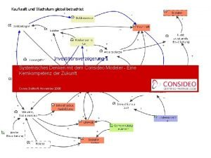 Systemisches Denken mit dem Consideo Modeler Eine Kernkompetenz