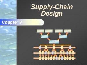 SupplyChain Design Chapter 9 To Accompany Krajewski Ritzman