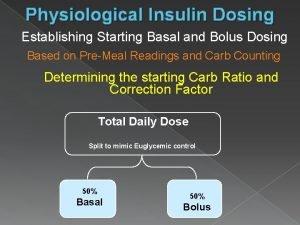 Physiological Insulin Dosing Establishing Starting Basal and Bolus