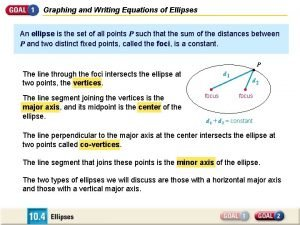 Graphing and Writing Equations of Ellipses An ellipse