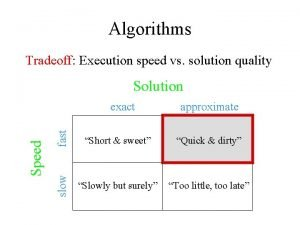 Algorithms Tradeoff Execution speed vs solution quality Solution