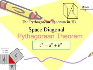 The Pythagorean Theorem in 3 D Space Diagonal