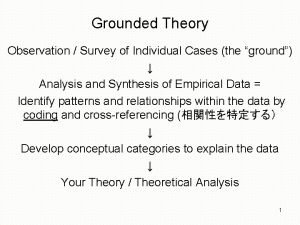 Grounded Theory Observation Survey of Individual Cases the