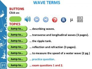 WAVE TERMS BUTTONS Click us Clicking on mewillreveal