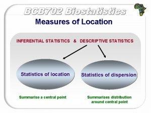 Measures of Location INFERENTIAL STATISTICS DESCRIPTIVE STATISTICS Statistics