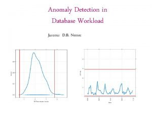 Anomaly Detection in Database Workload Jaromir D B