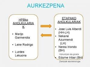 AURKEZPENA HPBko AHOLKULARIA K Marijo Garmendia Leire Rodrigo