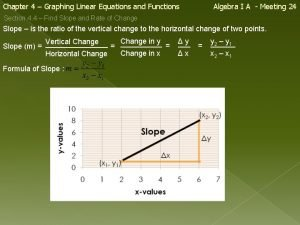 Chapter 4 Graphing Linear Equations and Functions Algebra