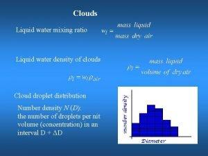 Clouds Liquid water mixing ratio Liquid water density