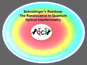 Schrdingers Rainbow The Renaissance in Quantum Optical Interferometry