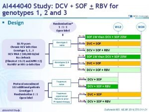 AI 444040 Study DCV SOF RBV for genotypes