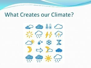 What Creates our Climate What is Climate Climate
