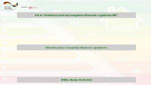Put ka Stratekom planiranju enegetske efikasnosti u zgadarstvu