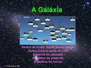 A Galxia Dentro de muito muito pouco tempo