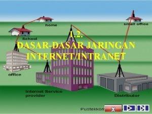 1 2 DASARDASAR JARINGAN INTERNETINTRANET NO LINK 1