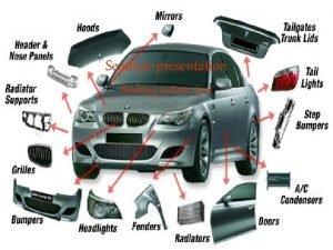 Seminar presentation Braking system tyre Braking system Brake