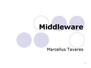 Middleware Marcellus Tavares 1 Roteiro l Sistemas distribudos