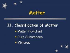 Matter II Classification of Matter w Matter Flowchart