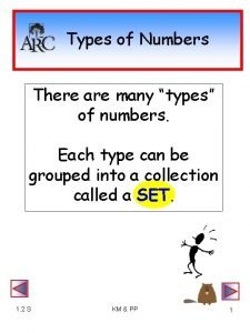 Types of Numbers There are many types of