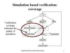 Simulation based verification coverage Verification coverage estimates the