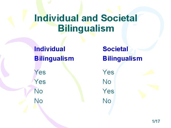 Individual and Societal Bilingualism Individual Bilingualism Societal Bilingualism