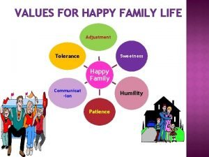 VALUES FOR HAPPY FAMILY LIFE Adjustment Tolerance Sweetness