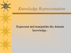 Knowledge Representation Represent and manipulate the domain knowledge