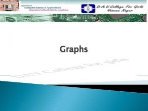 Graphs Topics to be discussed What is a