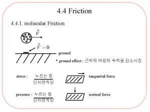 4 4 Friction 4 4 1 molecular Friction