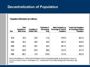 Decentralization of Population Decentralization of Employment 60 Largest