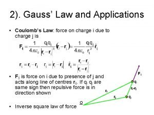 2 Gauss Law and Applications Coulombs Law force