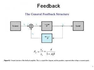 Feedback The General Feedback Structure Figure 8 1