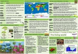 Ecosystems key terms Key term Definition Ecosystem A