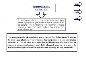 PLAN MAESTRO DE PRODUCCION El plan maestro de
