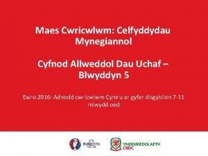 Maes Cwricwlwm Celfyddydau Mynegiannol Cyfnod Allweddol Dau Uchaf