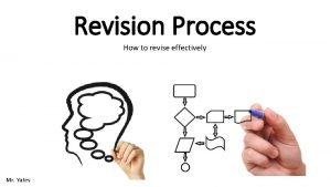 Revision Process How to revise effectively Mr Yates