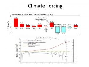 Climate Forcing Direct Forcing from Volcanoes Assumptions 1