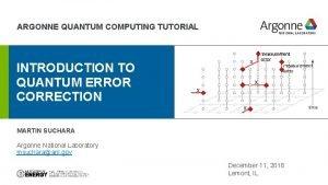 ARGONNE QUANTUM COMPUTING TUTORIAL INTRODUCTION TO QUANTUM ERROR