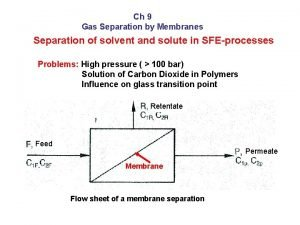 Ch 9 Gas Separation by Membranes Separation of