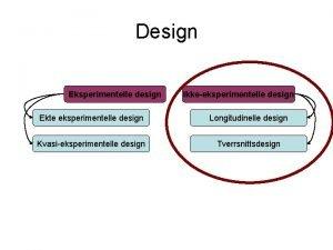 Design Eksperimentelle design Ikkeeksperimentelle design Ekte eksperimentelle design