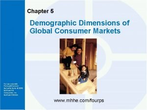 Chapter 5 Demographic Dimensions of Global Consumer Markets
