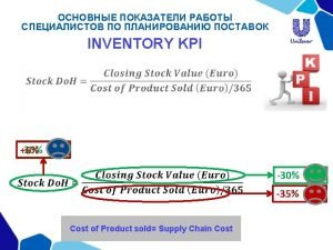SUPPLY CHAIN COST SCC STRUCTURE SUPPLY CHAIN COSTS