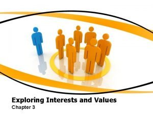 Exploring Interests and Values Chapter 3 Knowing your