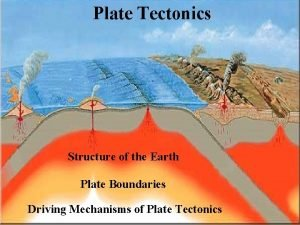 Plate Tectonics Structure of the Earth Plate Boundaries