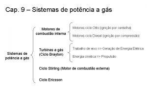 Cap 9 Sistemas de potncia a gs Motores